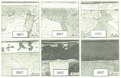 オーステナイト系ステンレスの低温窒化