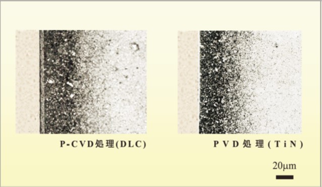 ラジカル窒化による複合処理例