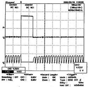 アーク発生時の放電電流波形