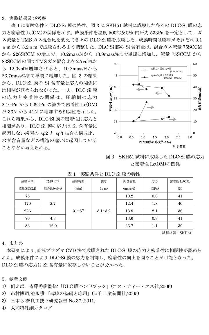 第80回 日本熱処理技術協会講演大会で発表しました。