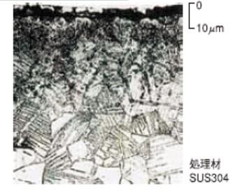 難浸炭材のプラズマ浸炭処理